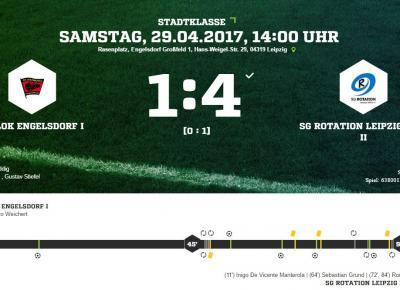 Zweite gewinnt 4:1 bei Liga-Krösus Engelsdorf