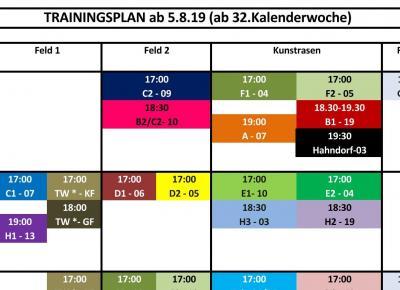 Neuer Trainingsplan ab Montag 5.8.19